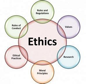 Moral values free essay sample - New York Essays